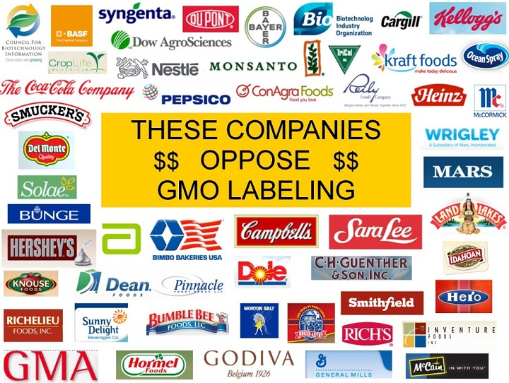 companies against gmo labels